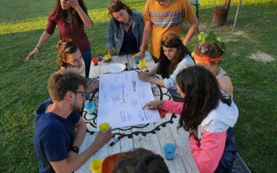 Partecipa al Training workcamp coordinator 2020 (online)